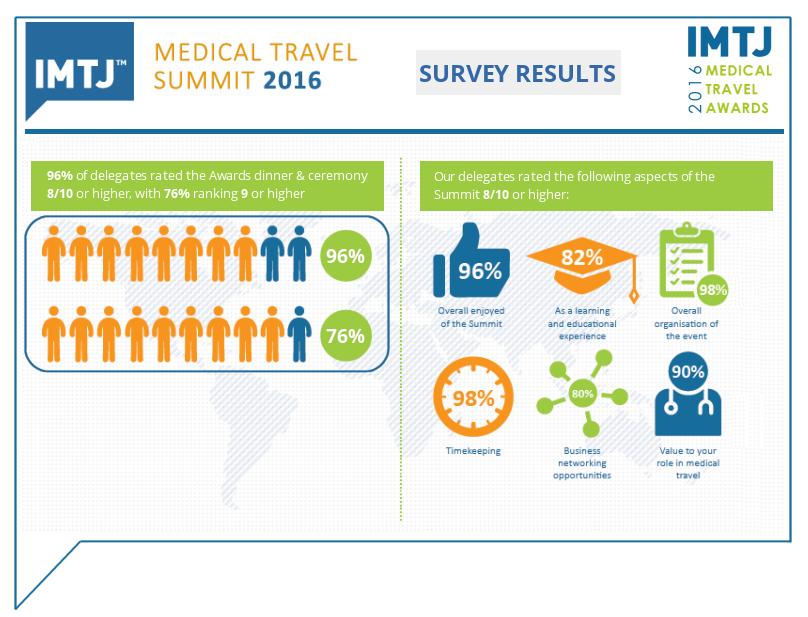 IMTJ-2016-Stats-INFOGRAPH-2